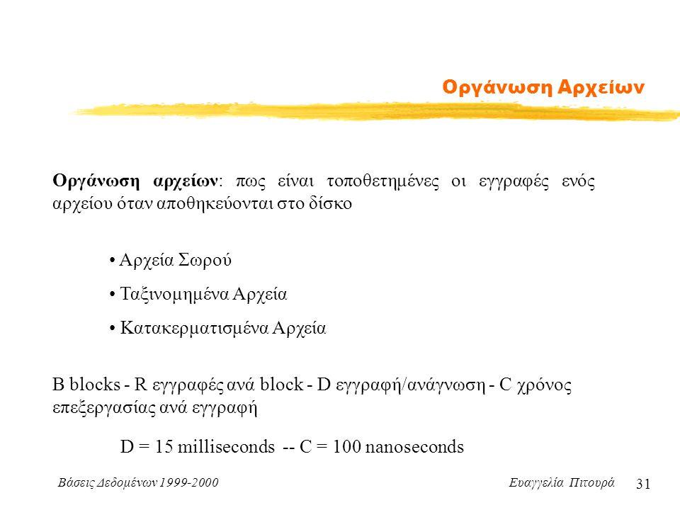 Βάσεις Δεδομένων 1999-2000 Ευαγγελία Πιτουρά 31 Οργάνωση Αρχείων Αρχεία Σωρού Ταξινομημένα Αρχεία Κατακερματισμένα Αρχεία Οργάνωση αρχείων: πως είναι τοποθετημένες οι εγγραφές ενός αρχείου όταν αποθηκεύονται στο δίσκο Β blocks - R εγγραφές ανά block - D εγγραφή/ανάγνωση - C χρόνος επεξεργασίας ανά εγγραφή D = 15 milliseconds -- C = 100 nanoseconds