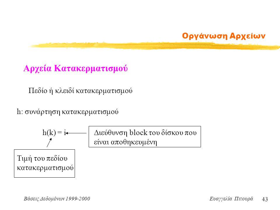 Βάσεις Δεδομένων 1999-2000 Ευαγγελία Πιτουρά 43 Οργάνωση Αρχείων Αρχεία Κατακερματισμού Πεδίο ή κλειδί κατακερματισμού h: συνάρτηση κατακερματισμού h(k) = i Τιμή του πεδίου κατακερματισμού Διεύθυνση block του δίσκου που είναι αποθηκευμένη