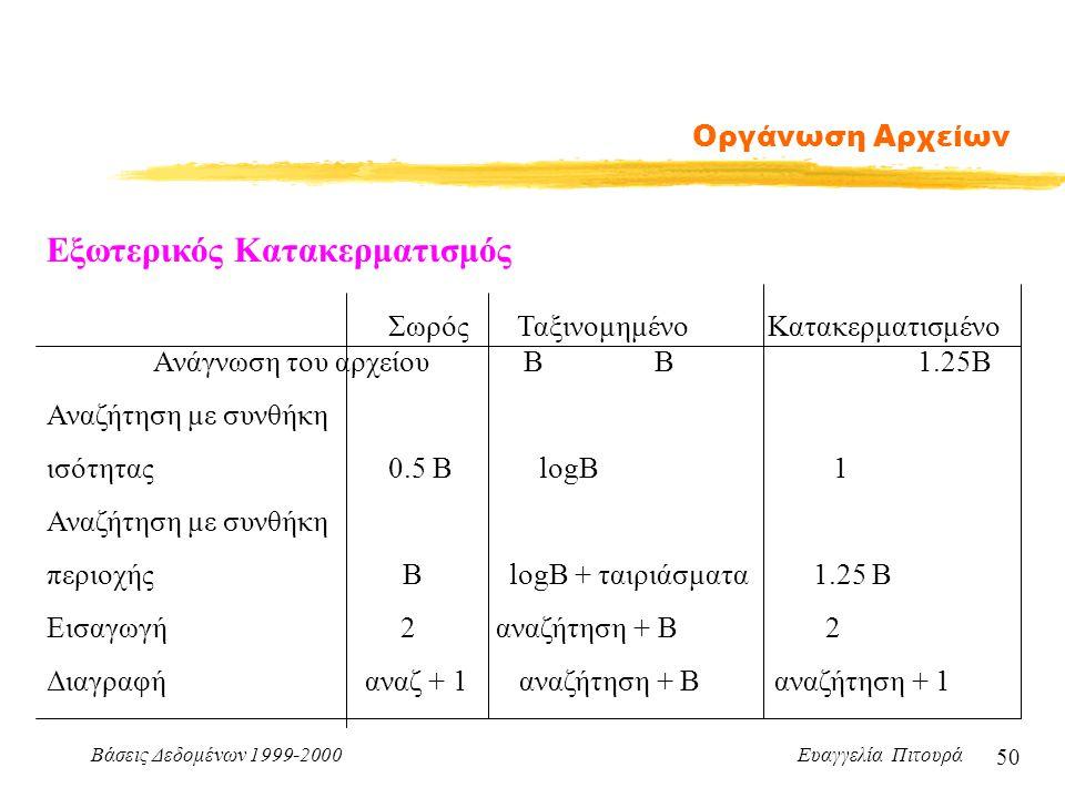Βάσεις Δεδομένων 1999-2000 Ευαγγελία Πιτουρά 50 Οργάνωση Αρχείων Εξωτερικός Κατακερματισμός Σωρός Ταξινομημένο Κατακερματισμένο Ανάγνωση του αρχείου Β B 1.25B Αναζήτηση με συνθήκη ισότητας 0.5 B logB 1 Αναζήτηση με συνθήκη περιοχής B logB + ταιριάσματα 1.25 Β Εισαγωγή 2 αναζήτηση + B 2 Διαγραφή αναζ + 1 αναζήτηση + Β αναζήτηση + 1