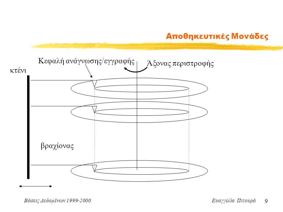 Βάσεις Δεδομένων 1999-2000 Ευαγγελία Πιτουρά 9 Αποθηκευτικές Μονάδες κτένι βραχίονας Άξονας περιστροφής Κεφαλή ανάγνωσης/εγγραφής