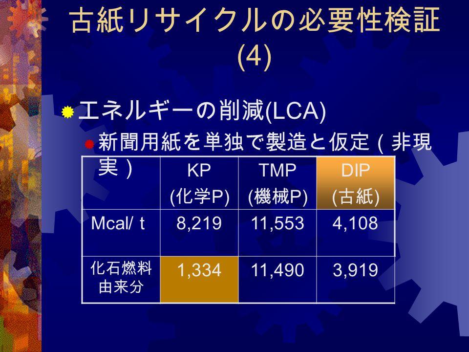 古紙リサイクルの必要性検証 (4)  エネルギーの削減 (LCA)  新聞用紙を単独で製造と仮定(非現 実) KP ( 化学 P) TMP ( 機械 P) DIP ( 古紙 ) Mcal/ t 8,21911,5534,108 化石燃料 由来分 1,33411,4903,919
