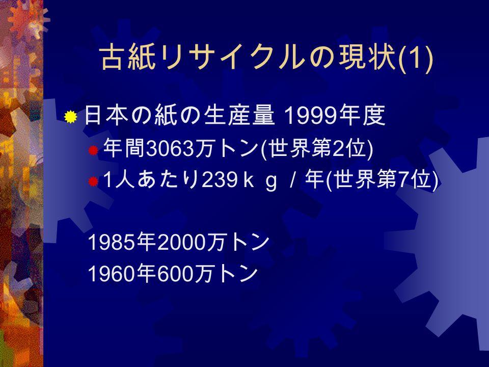 古紙リサイクルの現状 (1)  日本の紙の生産量 1999 年度  年間 3063 万トン ( 世界第 2 位 )  1 人あたり 239 kg/年 ( 世界第 7 位 ) 1985 年 2000 万トン 1960 年 600 万トン