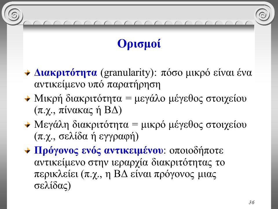 36 Ορισμοί Διακριτότητα (granularity): πόσο μικρό είναι ένα αντικείμενο υπό παρατήρηση Μικρή διακριτότητα = μεγάλο μέγεθος στοιχείου (π.χ., πίνακας ή ΒΔ) Μεγάλη διακριτότητα = μικρό μέγεθος στοιχείου (π.χ., σελίδα ή εγγραφή) Πρόγονος ενός αντικειμένου: οποιοδήποτε αντικείμενο στην ιεραρχία διακριτότητας το περικλείει (π.χ., η ΒΔ είναι πρόγονος μιας σελίδας)