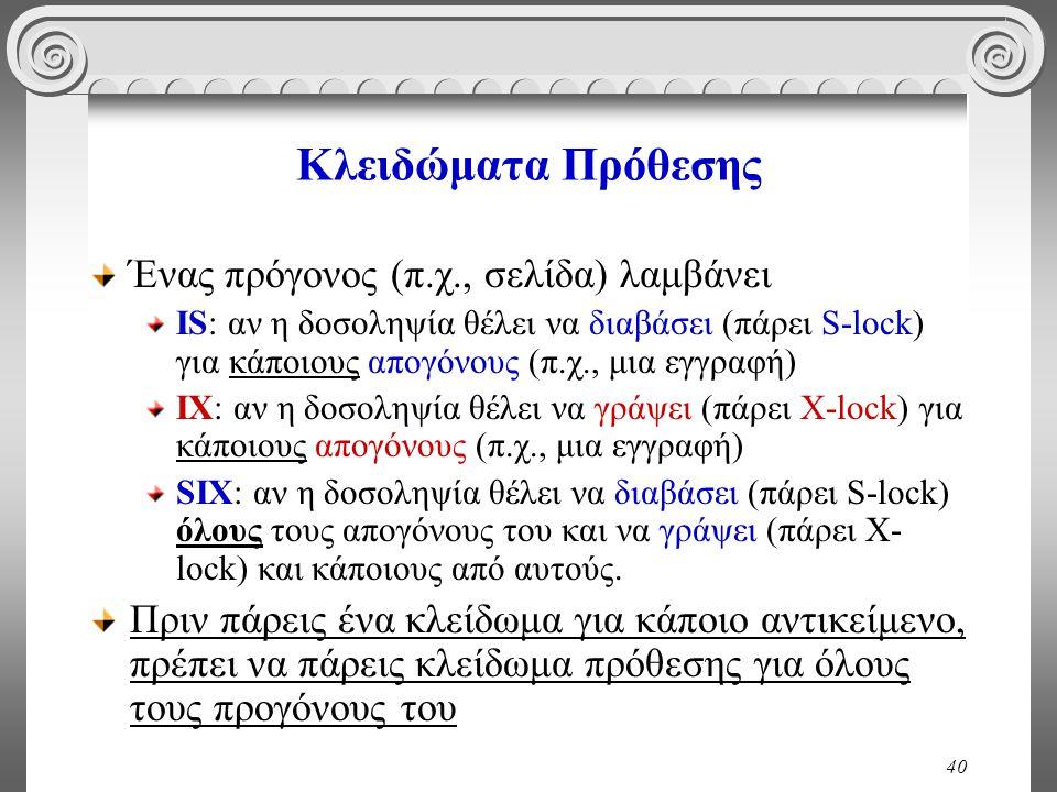 40 Κλειδώματα Πρόθεσης Ένας πρόγονος (π.χ., σελίδα) λαμβάνει IS: αν η δοσοληψία θέλει να διαβάσει (πάρει S-lock) για κάποιους απoγόνους (π.χ., μια εγγραφή) IX: αν η δοσοληψία θέλει να γράψει (πάρει X-lock) για κάποιους απογόνους (π.χ., μια εγγραφή) SIX: αν η δοσοληψία θέλει να διαβάσει (πάρει S-lock) όλους τους απογόνους του και να γράψει (πάρει X- lock) και κάποιους από αυτούς.