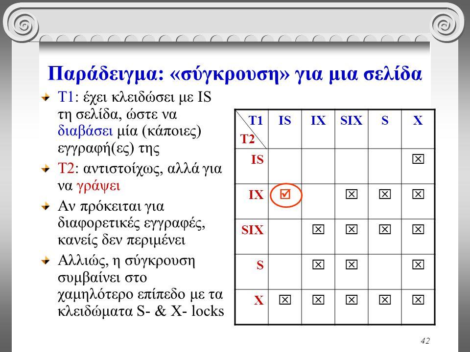 42 Παράδειγμα: «σύγκρουση» για μια σελίδα Τ1: έχει κλειδώσει με IS τη σελίδα, ώστε να διαβάσει μία (κάποιες) εγγραφή(ες) της Τ2: αντιστοίχως, αλλά για να γράψει Αν πρόκειται για διαφορετικές εγγραφές, κανείς δεν περιμένει Αλλιώς, η σύγκρουση συμβαίνει στο χαμηλότερο επίπεδο με τα κλειδώματα S- & X- locks T1 T2 ISIXSIXSX IS  IX  SIX  S  X 