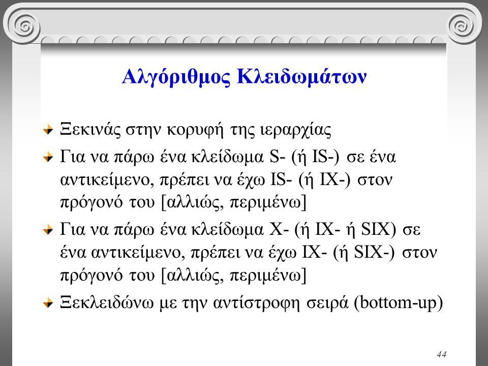 44 Αλγόριθμος Κλειδωμάτων Ξεκινάς στην κορυφή της ιεραρχίας Για να πάρω ένα κλείδωμα S- (ή IS-) σε ένα αντικείμενο, πρέπει να έχω IS- (ή IX-) στον πρόγονό του [αλλιώς, περιμένω] Για να πάρω ένα κλείδωμα X- (ή IX- ή SIX) σε ένα αντικείμενο, πρέπει να έχω IX- (ή SIX-) στον πρόγονό του [αλλιώς, περιμένω] Ξεκλειδώνω με την αντίστροφη σειρά (bottom-up)