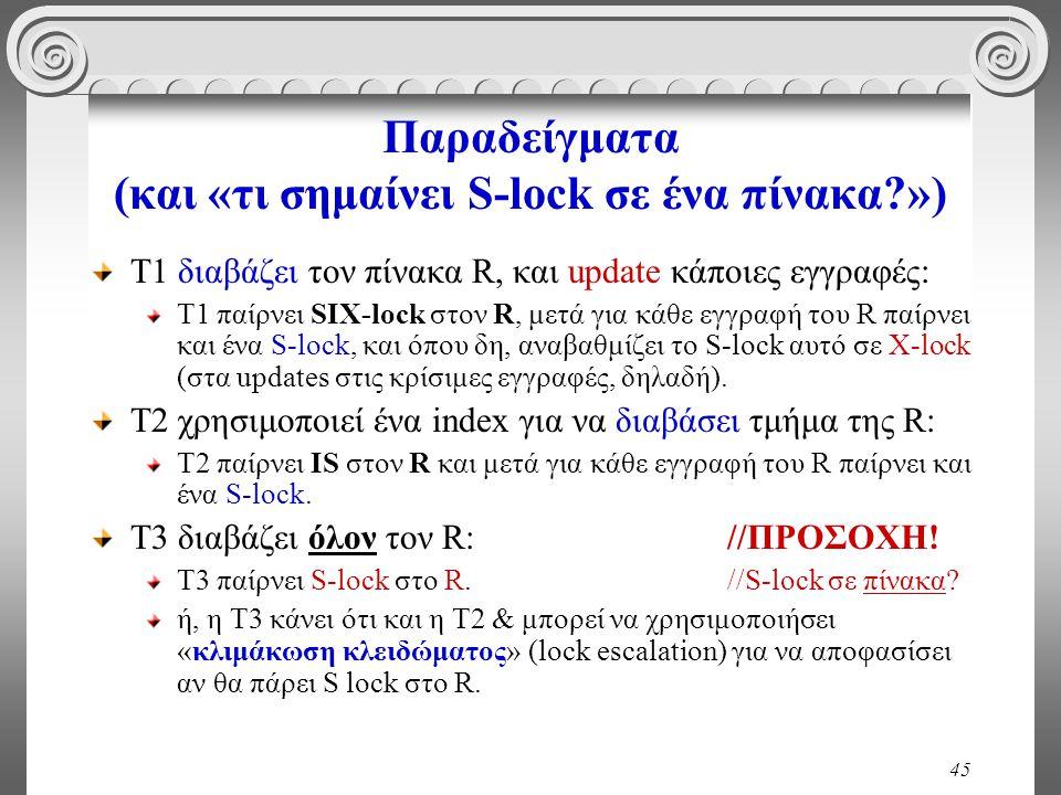 45 Παραδείγματα (και «τι σημαίνει S-lock σε ένα πίνακα ») T1 διαβάζει τον πίνακα R, και update κάποιες εγγραφές: T1 παίρνει SIX-lock στον R, μετά για κάθε εγγραφή του R παίρνει και ένα S-lock, και όπου δη, αναβαθμίζει το S-lock αυτό σε X-lock (στα updates στις κρίσιμες εγγραφές, δηλαδή).