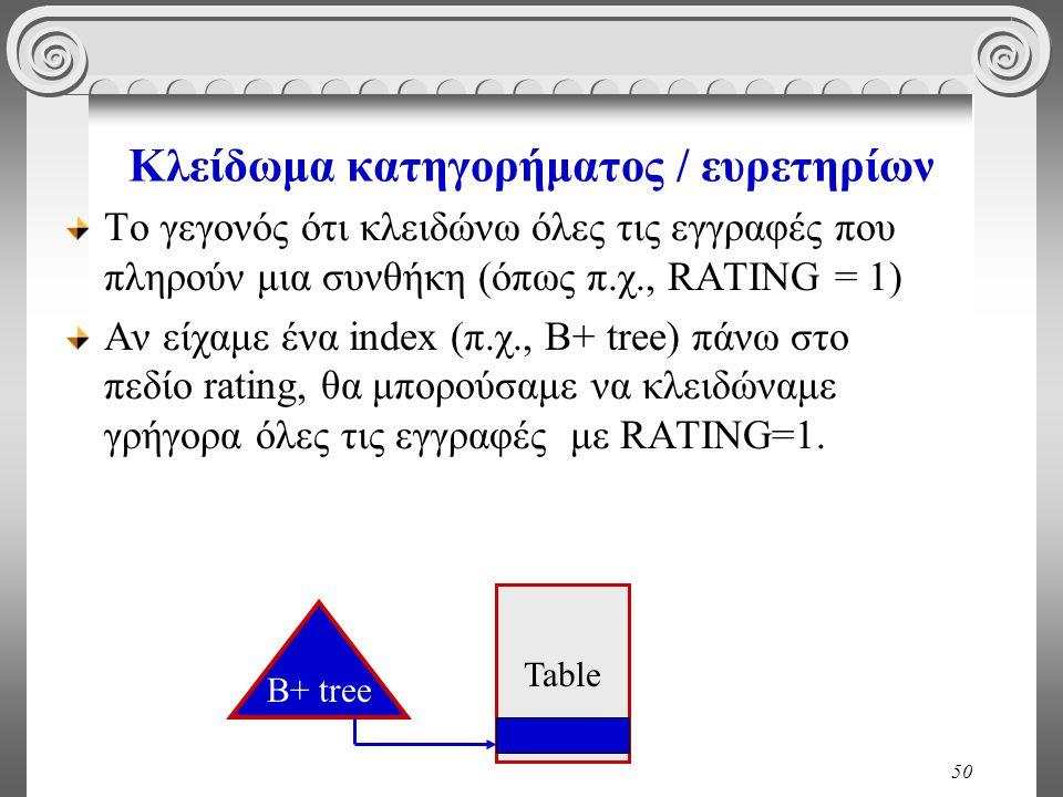 50 Κλείδωμα κατηγορήματος / ευρετηρίων Το γεγονός ότι κλειδώνω όλες τις εγγραφές που πληρούν μια συνθήκη (όπως π.χ., RATING = 1) Αν είχαμε ένα index (π.χ., B+ tree) πάνω στο πεδίο rating, θα μπορούσαμε να κλειδώναμε γρήγορα όλες τις εγγραφές με RATING=1.
