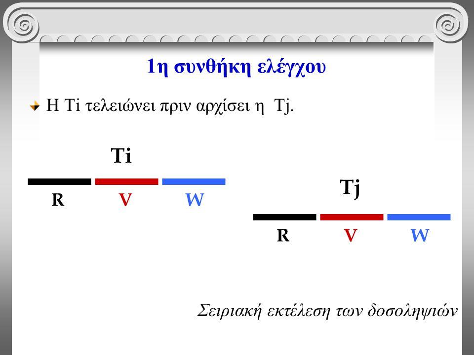 1η συνθήκη ελέγχου Η Ti τελειώνει πριν αρχίσει η Tj. Ti RVW Tj RVW Σειριακή εκτέλεση των δοσοληψιών
