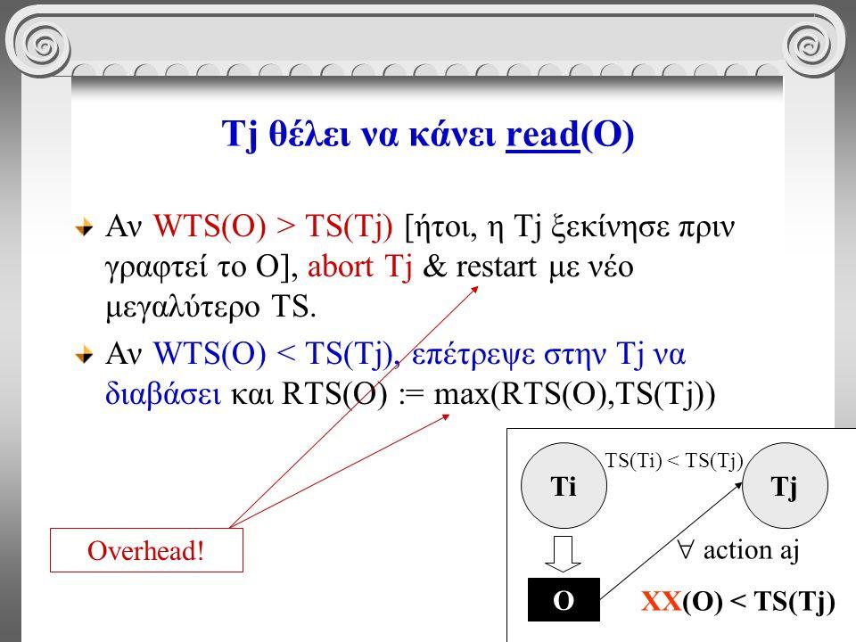 67 Tj θέλει να κάνει read(O) Αν WTS(O) > TS(Tj) [ήτοι, η Τj ξεκίνησε πριν γραφτεί το O], abort Tj & restart με νέο μεγαλύτερο TS.