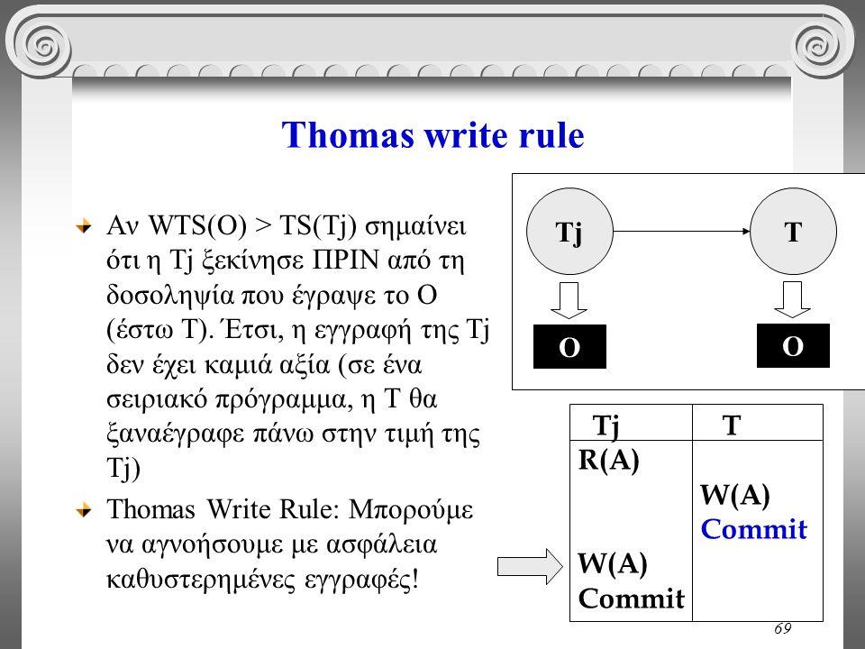 69 Thomas write rule Αν WTS(O) > TS(Tj) σημαίνει ότι η Τj ξεκίνησε ΠΡΙΝ από τη δοσοληψία που έγραψε το Ο (έστω Τ). Έτσι, η εγγραφή της Τj δεν έχει καμ
