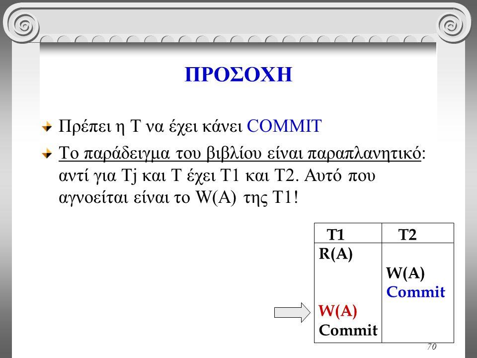 70 ΠΡΟΣΟΧΗ Πρέπει η Τ να έχει κάνει COMMIT Το παράδειγμα του βιβλίου είναι παραπλανητικό: αντί για Τj και Τ έχει Τ1 και Τ2. Αυτό που αγνοείται είναι τ
