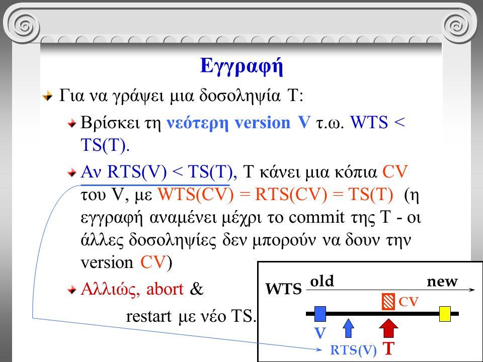 Εγγραφή Για να γράψει μια δοσοληψία Τ: Βρίσκει τη νεότερη version V τ.ω. WTS < TS(T). Αν RTS(V) < TS(T), T κάνει μια κόπια CV του V, με WTS(CV) = RTS(