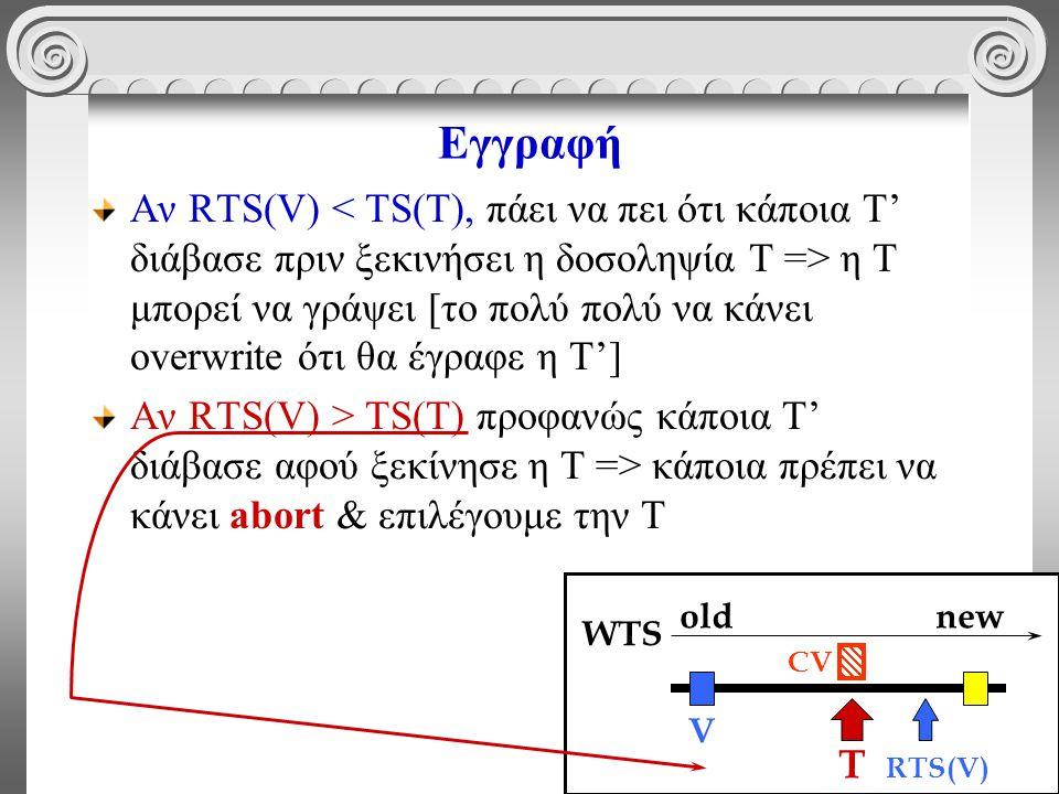 Εγγραφή Αν RTS(V) η Τ μπορεί να γράψει [το πολύ πολύ να κάνει overwrite ότι θα έγραφε η Τ'] Αν RTS(V) > TS(T) προφανώς κάποια Τ' διάβασε αφού ξεκίνησε η Τ => κάποια πρέπει να κάνει abort & επιλέγουμε την Τ T old new WTS CV V RTS(V)
