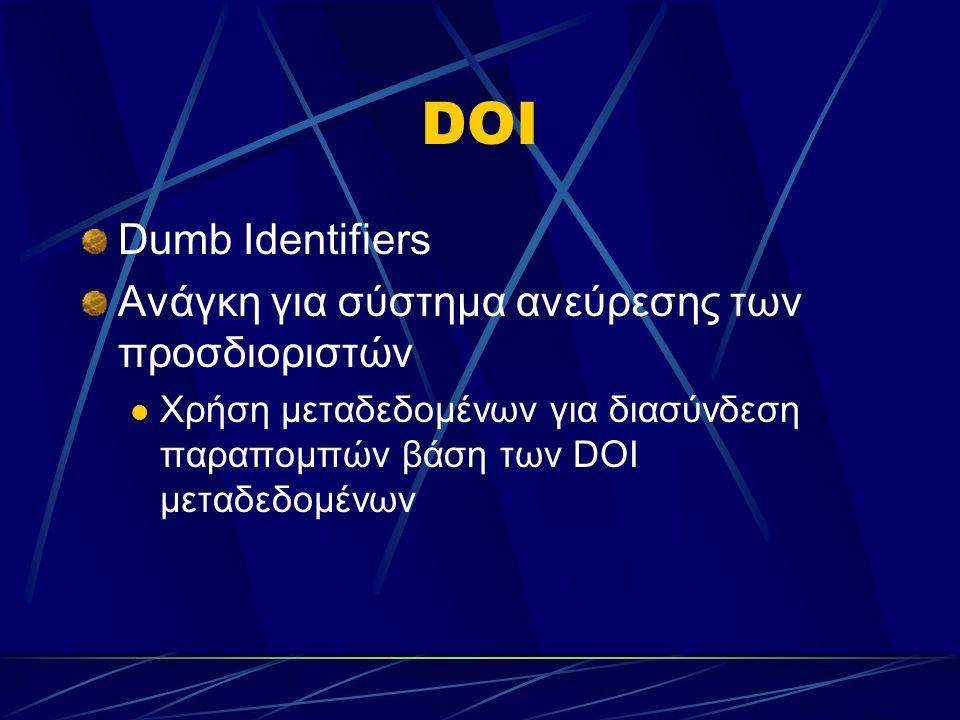DOI Dumb Identifiers Ανάγκη για σύστημα ανεύρεσης των προσδιοριστών Χρήση μεταδεδομένων για διασύνδεση παραπομπών βάση των DOI μεταδεδομένων