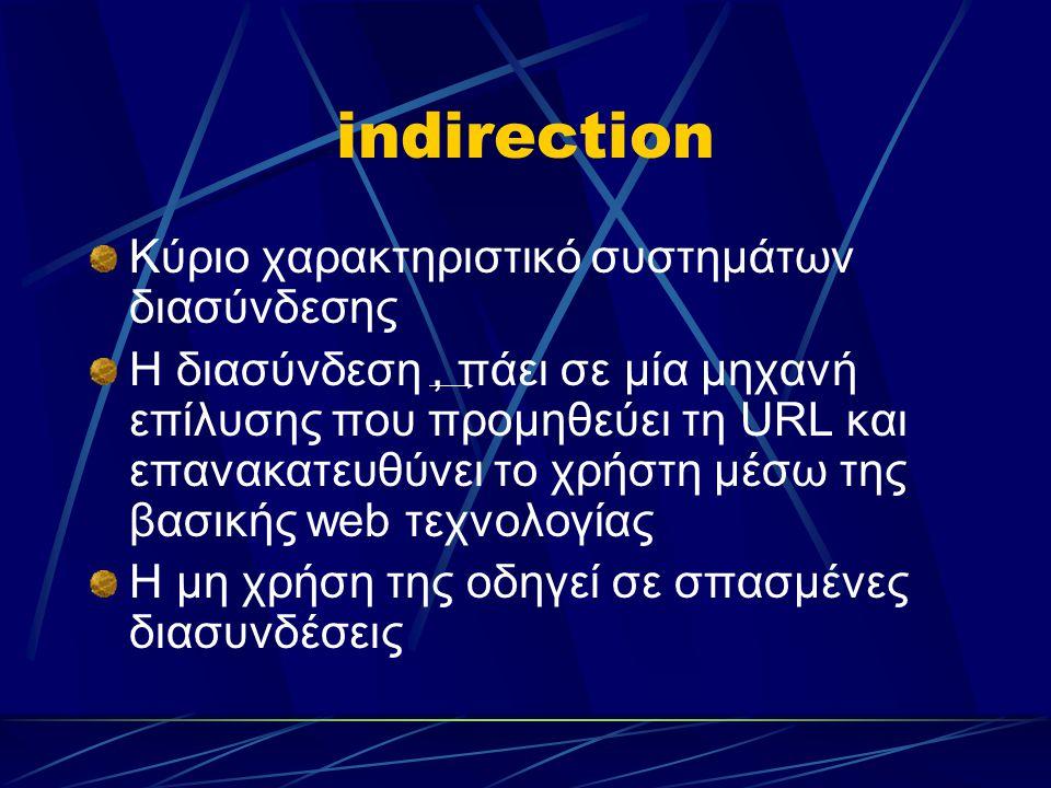 indirection Κύριο χαρακτηριστικό συστημάτων διασύνδεσης Η διασύνδεση, πάει σε μία μηχανή επίλυσης που προμηθεύει τη URL και επανακατευθύνει το χρήστη μέσω της βασικής web τεχνολογίας Η μη χρήση της οδηγεί σε σπασμένες διασυνδέσεις