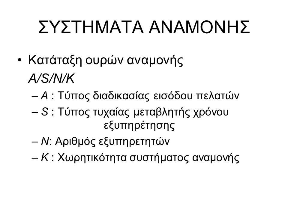 ΣΥΣΤΗΜΑΤΑ ΑΝΑΜΟΝΗΣ Κατάταξη ουρών αναμονής A/S/N/K –A : Τύπος διαδικασίας εισόδου πελατών –S : Τύπος τυχαίας μεταβλητής χρόνου εξυπηρέτησης –Ν: Αριθμός εξυπηρετητών –Κ : Χωρητικότητα συστήματος αναμονής