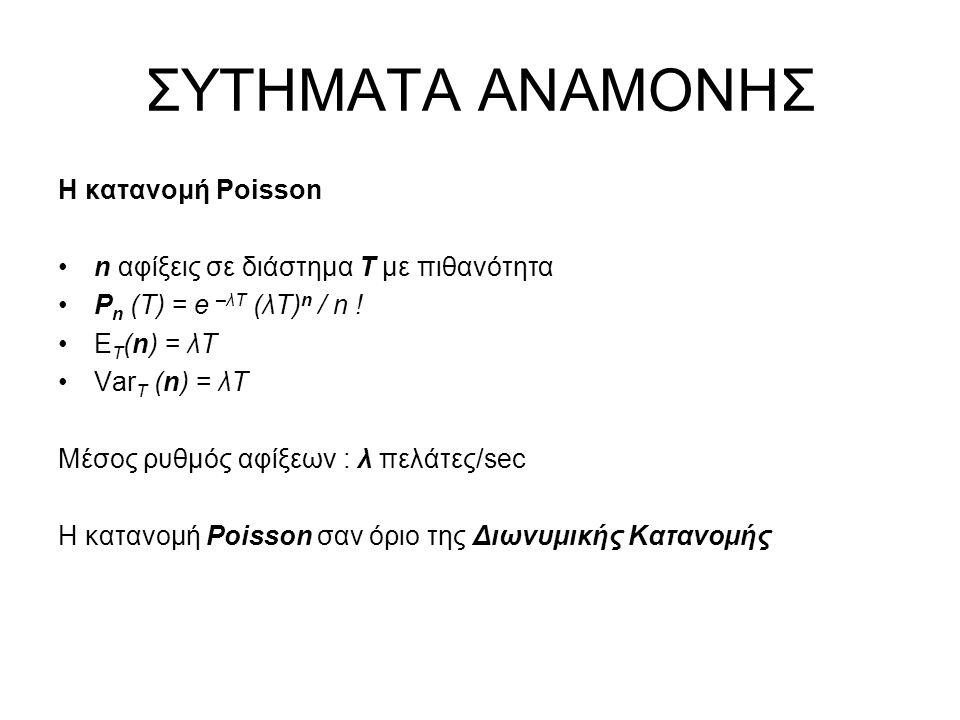 ΣΥΤΗΜΑΤΑ ΑΝΑΜΟΝΗΣ Η κατανομή Poisson n αφίξεις σε διάστημα Τ με πιθανότητα P n (T) = e –λT (λΤ) n / n .
