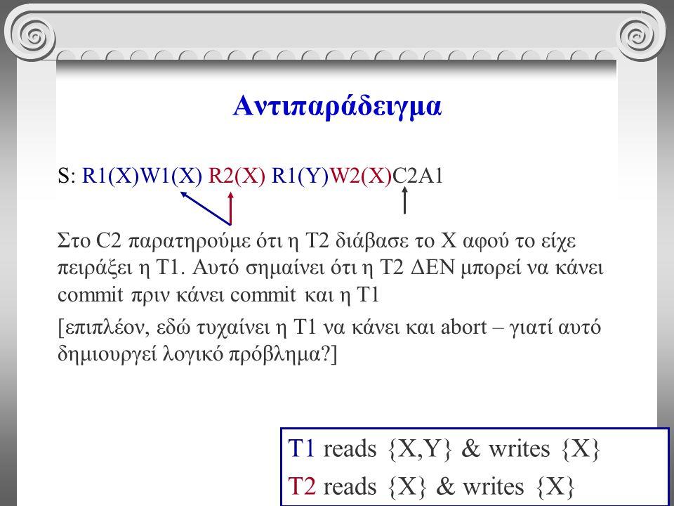6 Αντιπαράδειγμα S: R1(X)W1(X) R2(X) R1(Y)W2(X)C2Α1 Στο C2 παρατηρούμε ότι η Τ2 διάβασε το X αφού το είχε πειράξει η Τ1.