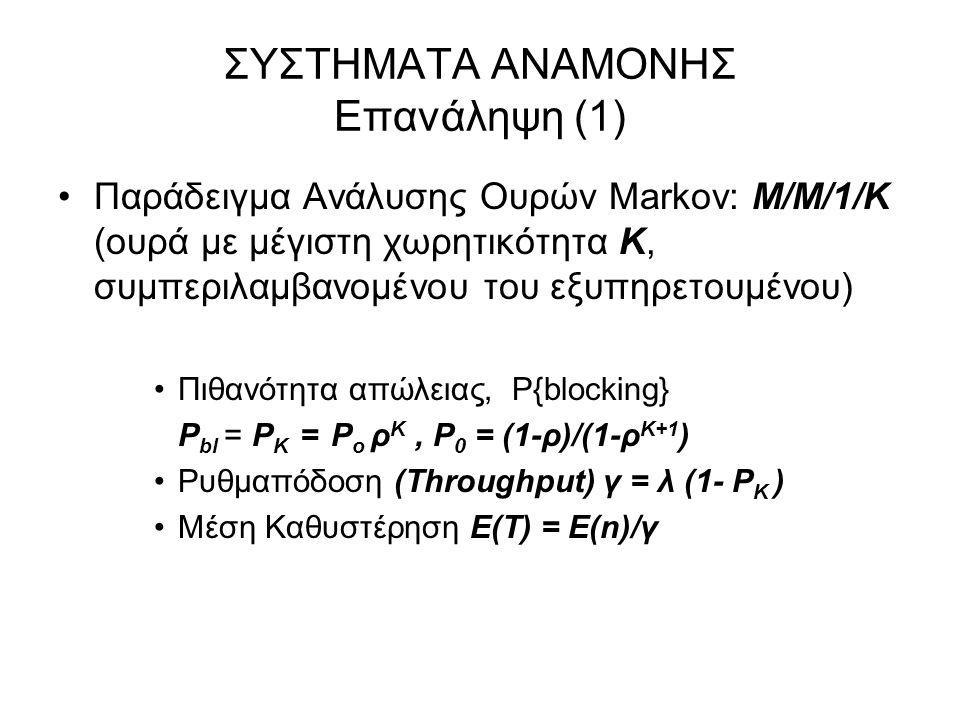 ΣΥΣΤΗΜΑΤΑ ΑΝΑΜΟΝΗΣ Επανάληψη (1) Παράδειγμα Ανάλυσης Ουρών Markov: M/M/1/K (ουρά με μέγιστη χωρητικότητα Κ, συμπεριλαμβανομένου του εξυπηρετουμένου) Π