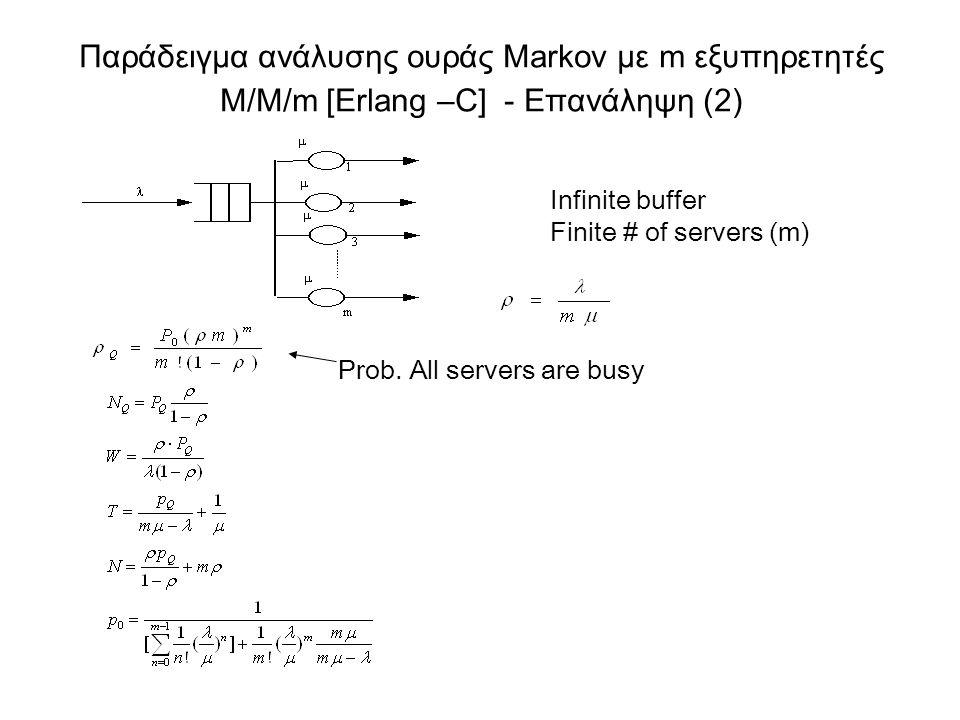 Παράδειγμα ανάλυσης ουράς Markov με m εξυπηρετητές M/M/m [Erlang –C] - Επανάληψη (2) Infinite buffer Finite # of servers (m) Prob. All servers are bus