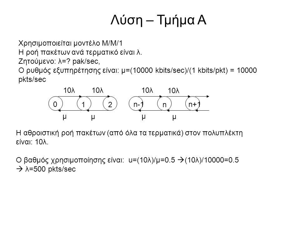 Λύση – Τμήμα Α Χρησιμοποιείται μοντέλο Μ/Μ/1 Η ροή πακέτων ανά τερματικό είναι λ. Ζητούμενο: λ=? pak/sec, Ο ρυθμός εξυπηρέτησης είναι: μ=(10000 kbits/
