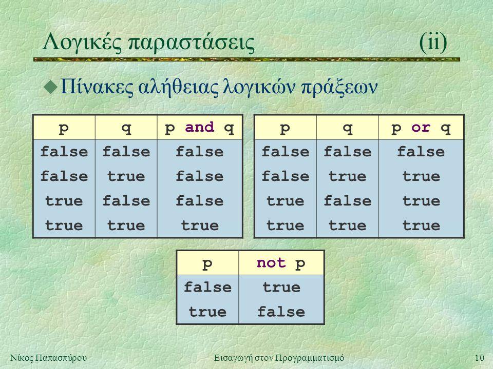 10Νίκος Παπασπύρου Εισαγωγή στον Προγραμματισμό Λογικές παραστάσεις(ii) u Πίνακες αλήθειας λογικών πράξεων pqp and q false truefalse truefalse true pqp or q false true falsetrue pnot p falsetrue false