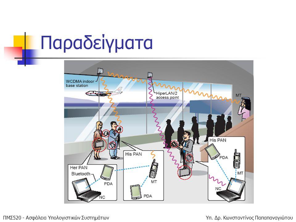 ΠΜΣ520 - Ασφάλεια Υπολογιστικών ΣυστημάτωνΥπ. Δρ. Κωνσταντίνος Παπαπαναγιώτου Παραδείγματα