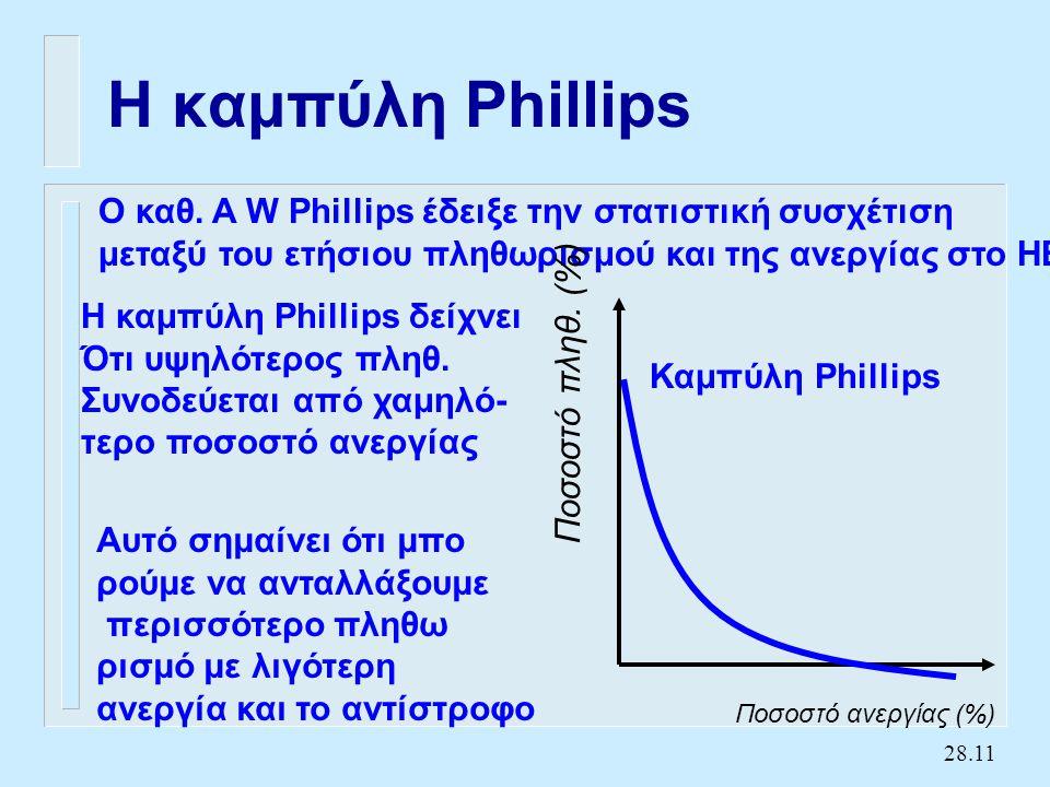 28.11 Η καμπύλη Phillips Αυτό σημαίνει ότι μπο ρούμε να ανταλλάξουμε περισσότερο πληθω ρισμό με λιγότερη ανεργία και το αντίστροφο Ο καθ.