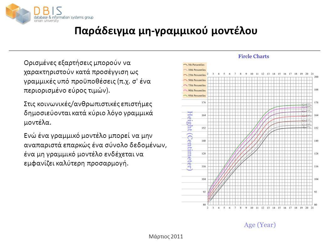 Μάρτιος 2011 Παράδειγμα μη-γραμμικού μοντέλου Ορισμένες εξαρτήσεις μπορούν να χαρακτηριστούν κατά προσέγγιση ως γραμμικές υπό προϋποθέσεις (π.χ.