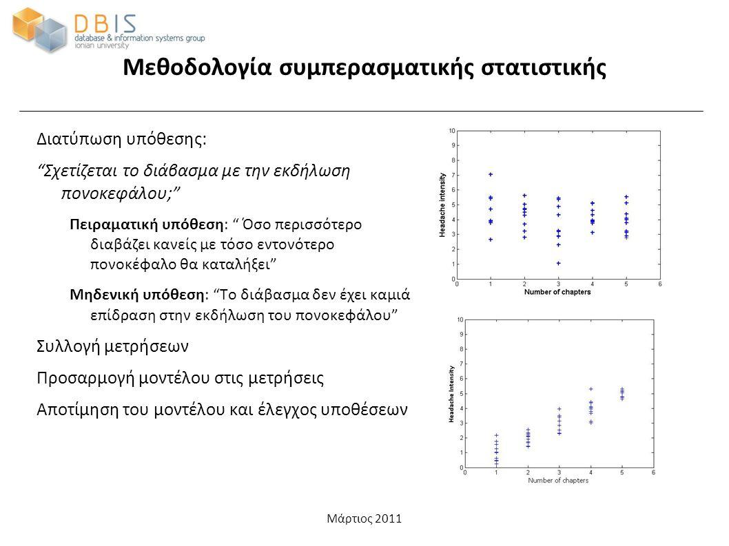 Μάρτιος 2011 Μεθοδολογία συμπερασματικής στατιστικής Διατύπωση υπόθεσης: Σχετίζεται το διάβασμα με την εκδήλωση πονοκεφάλου; Πειραματική υπόθεση: Όσο περισσότερο διαβάζει κανείς με τόσο εντονότερο πονοκέφαλο θα καταλήξει Μηδενική υπόθεση: Το διάβασμα δεν έχει καμιά επίδραση στην εκδήλωση του πονοκεφάλου Συλλογή μετρήσεων Προσαρμογή μοντέλου στις μετρήσεις Αποτίμηση του μοντέλου και έλεγχος υποθέσεων
