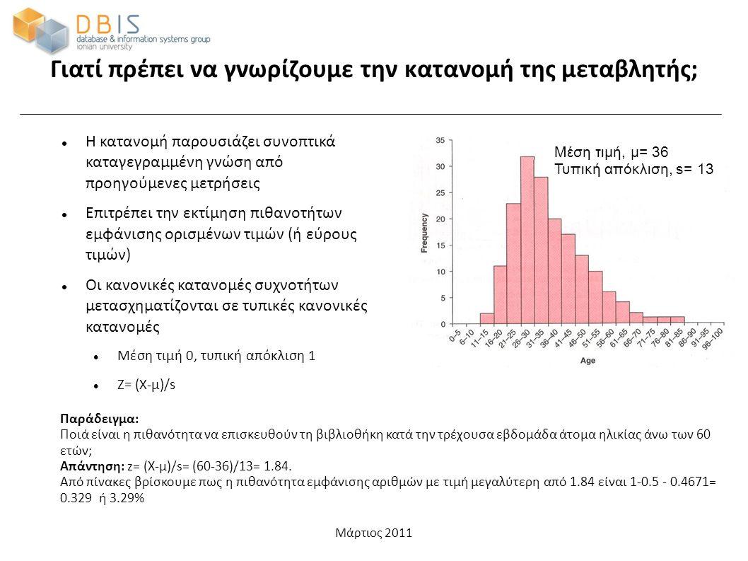 Μάρτιος 2011 Γιατί πρέπει να γνωρίζουμε την κατανομή της μεταβλητής; Μέση τιμή, μ= 36 Τυπική απόκλιση, s= 13 Η κατανομή παρουσιάζει συνοπτικά καταγεγραμμένη γνώση από προηγούμενες μετρήσεις Επιτρέπει την εκτίμηση πιθανοτήτων εμφάνισης ορισμένων τιμών (ή εύρους τιμών) Οι κανονικές κατανομές συχνοτήτων μετασχηματίζονται σε τυπικές κανονικές κατανομές Μέση τιμή 0, τυπική απόκλιση 1 Z= (X-μ)/s Παράδειγμα: Ποιά είναι η πιθανότητα να επισκευθούν τη βιβλιοθήκη κατά την τρέχουσα εβδομάδα άτομα ηλικίας άνω των 60 ετών; Απάντηση: z= (Χ-μ)/s= (60-36)/13= 1.84.