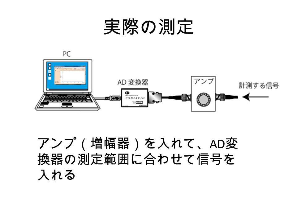 実際の測定 アンプ(増幅器)を入れて、 AD 変 換器の測定範囲に合わせて信号を 入れる