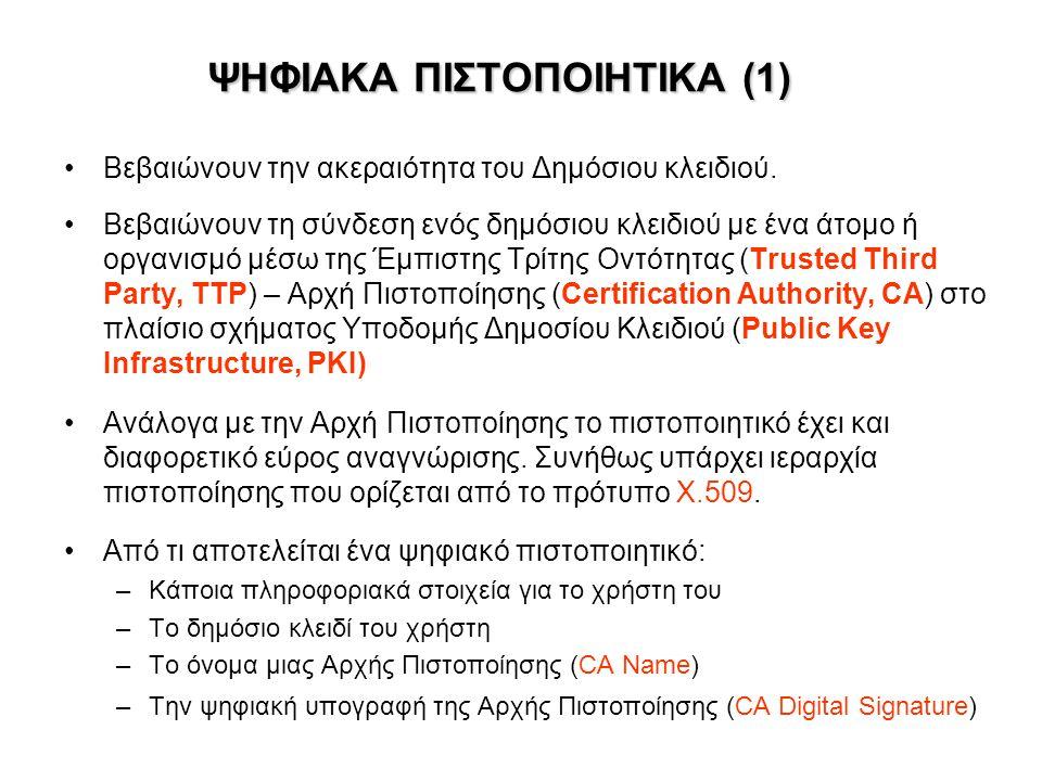 ΨΗΦΙΑΚΑ ΠΙΣΤΟΠΟΙΗΤΙΚΑ (1) Βεβαιώνουν την ακεραιότητα του Δημόσιου κλειδιού.