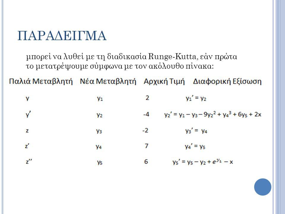 ΠΑΡΑΔΕΙΓΜΑ μπορεί να λυθεί με τη διαδικασία Runge-Kutta, εάν πρώτα το μετατρέψουμε σύμφωνα με τον ακόλουθο πίνακα:
