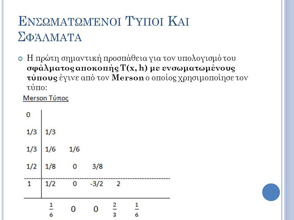 Ε ΝΣΩΜΑΤΩΜΈΝΟΙ Τ ΎΠΟΙ Κ ΑΙ Σ ΦΆΛΜΑΤΑ Η πρώτη σημαντική προσπάθεια για τον υπολογισμό του σφάλματος αποκοπής T(x, h) με ενσωματωμένους τύπους έγινε από τον Merson ο οποίος χρησιμοποίησε τον τύπο: