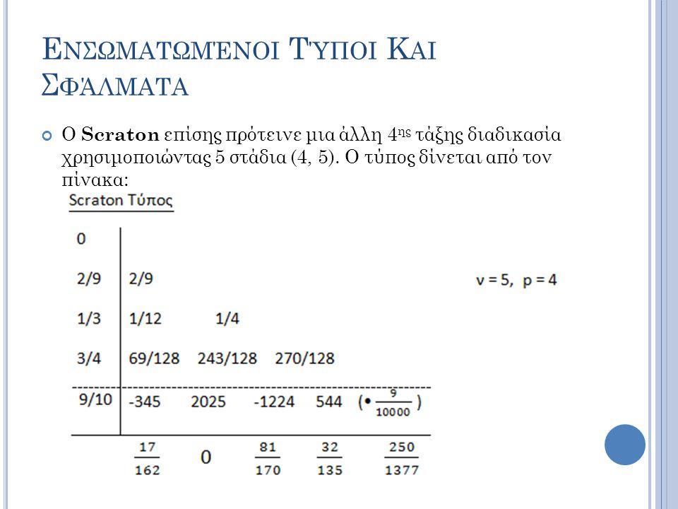 Ε ΝΣΩΜΑΤΩΜΈΝΟΙ Τ ΎΠΟΙ Κ ΑΙ Σ ΦΆΛΜΑΤΑ Ο Scraton επίσης πρότεινε μια άλλη 4 ης τάξης διαδικασία χρησιμοποιώντας 5 στάδια (4, 5).