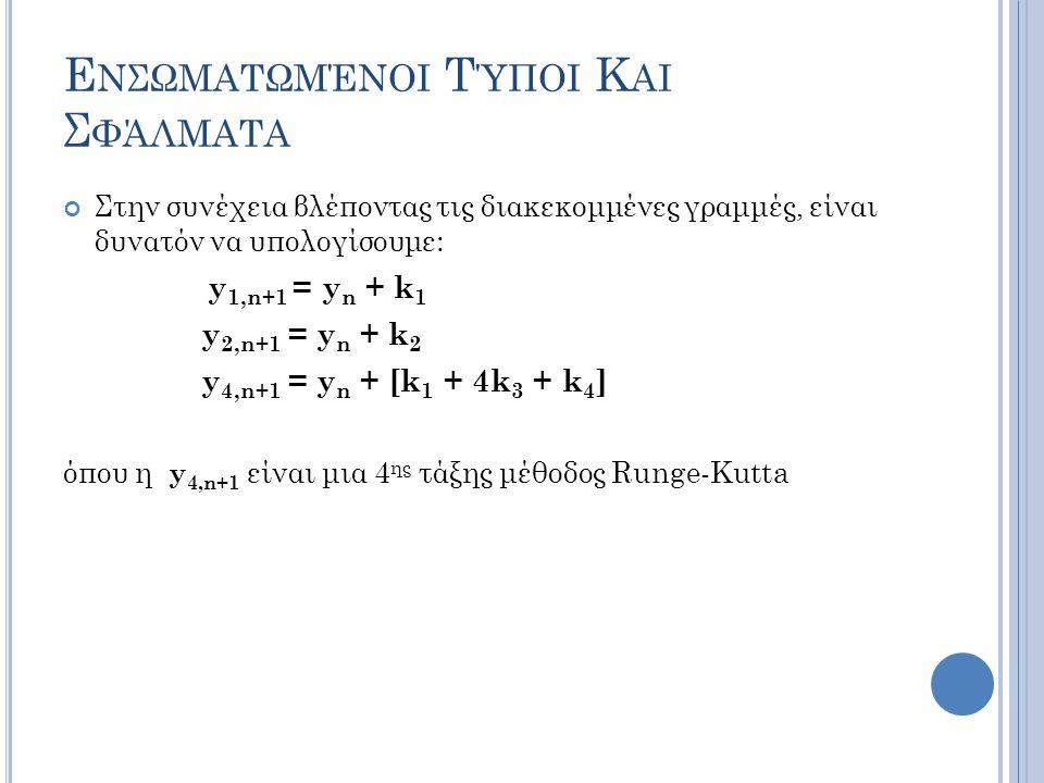 Ε ΝΣΩΜΑΤΩΜΈΝΟΙ Τ ΎΠΟΙ Κ ΑΙ Σ ΦΆΛΜΑΤΑ Στην συνέχεια βλέποντας τις διακεκομμένες γραμμές, είναι δυνατόν να υπολογίσουμε: y 1,n+1 = y n + k 1 y 2,n+1 = y n + k 2 y 4,n+1 = y n + [k 1 + 4k 3 + k 4 ] όπου η y 4,n+1 είναι μια 4 ης τάξης μέθοδος Runge-Kutta