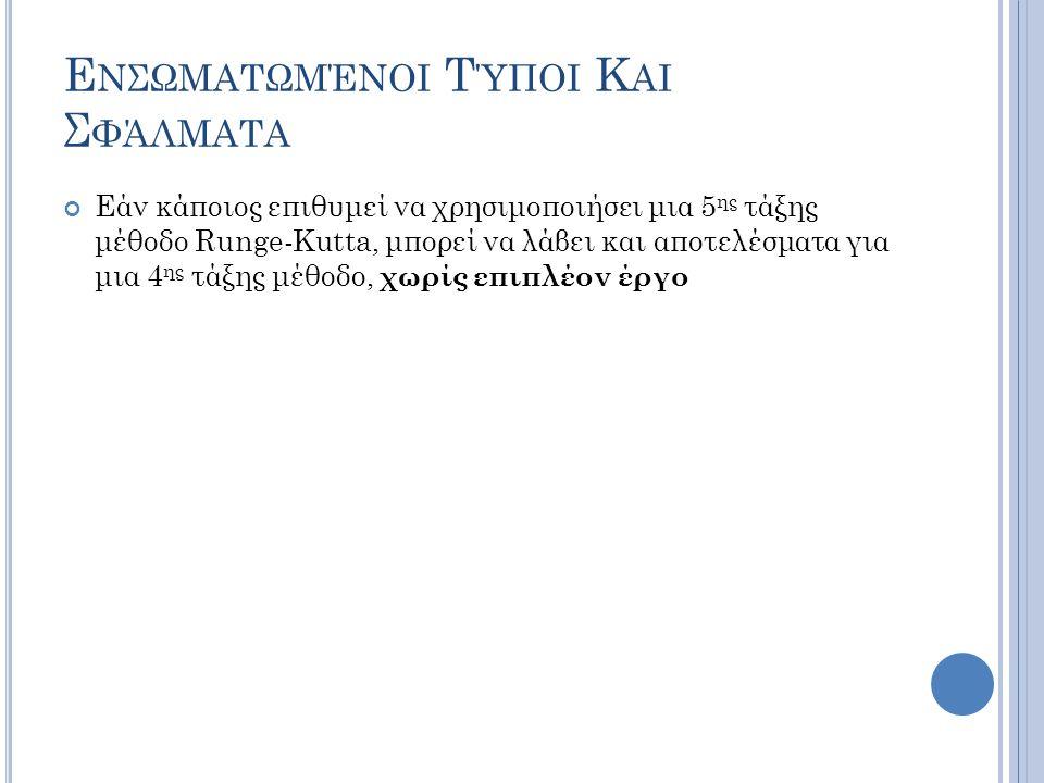 Ε ΝΣΩΜΑΤΩΜΈΝΟΙ Τ ΎΠΟΙ Κ ΑΙ Σ ΦΆΛΜΑΤΑ Εάν κάποιος επιθυμεί να χρησιμοποιήσει μια 5 ης τάξης μέθοδο Runge-Kutta, μπορεί να λάβει και αποτελέσματα για μια 4 ης τάξης μέθοδο, χωρίς επιπλέον έργο