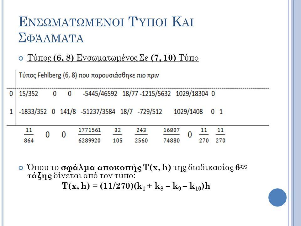 Ε ΝΣΩΜΑΤΩΜΈΝΟΙ Τ ΎΠΟΙ Κ ΑΙ Σ ΦΆΛΜΑΤΑ Τύπος (6, 8) Ενσωματωμένος Σε (7, 10) Τύπο Όπου το σφάλμα αποκοπής T(x, h) της διαδικασίας 6 ης τάξης δίνεται από τον τύπο: T(x, h) = (11/270)(k 1 + k 8 – k 9 – k 10 )h