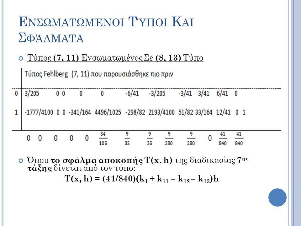 Ε ΝΣΩΜΑΤΩΜΈΝΟΙ Τ ΎΠΟΙ Κ ΑΙ Σ ΦΆΛΜΑΤΑ Τύπος (7, 11) Ενσωματωμένος Σε (8, 13) Τύπο Όπου το σφάλμα αποκοπής T(x, h) της διαδικασίας 7 ης τάξης δίνεται από τον τύπο: T(x, h) = (41/840)(k 1 + k 11 – k 12 – k 13 )h