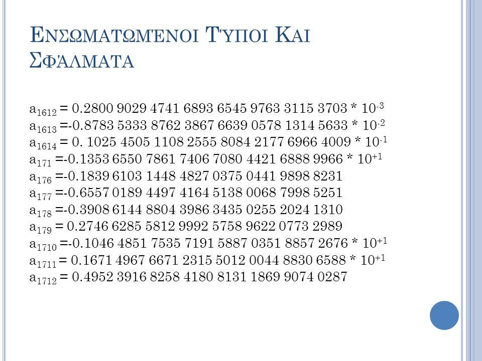 Ε ΝΣΩΜΑΤΩΜΈΝΟΙ Τ ΎΠΟΙ Κ ΑΙ Σ ΦΆΛΜΑΤΑ a 1612 = 0.2800 9029 4741 6893 6545 9763 3115 3703 * 10 -3 a 1613 =-0.8783 5333 8762 3867 6639 0578 1314 5633 * 10 -2 a 1614 = 0.