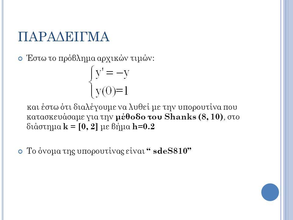 ΠΑΡΑΔΕΙΓΜΑ Έστω το πρόβλημα αρχικών τιμών: και έστω ότι διαλέγουμε να λυθεί με την υπορουτίνα που κατασκευάσαμε για την μέθοδο του Shanks (8, 10), στο διάστημα k = [0, 2] με βήμα h=0.2 Το όνομα της υπορουτίνας είναι sdeS810