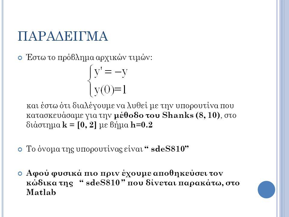 ΠΑΡΑΔΕΙΓΜΑ Έστω το πρόβλημα αρχικών τιμών: και έστω ότι διαλέγουμε να λυθεί με την υπορουτίνα που κατασκευάσαμε για την μέθοδο του Shanks (8, 10), στο διάστημα k = [0, 2] με βήμα h=0.2 Το όνομα της υπορουτίνας είναι sdeS810 Αφού φυσικά πιο πριν έχουμε αποθηκεύσει τον κώδικα της sdeS810 που δίνεται παρακάτω, στο Matlab