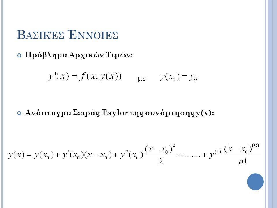 Β ΑΣΙΚΈΣ Έ ΝΝΟΙΕΣ Πρόβλημα Αρχικών Τιμών: με Ανάπτυγμα Σειράς Taylor της συνάρτησης y(x):