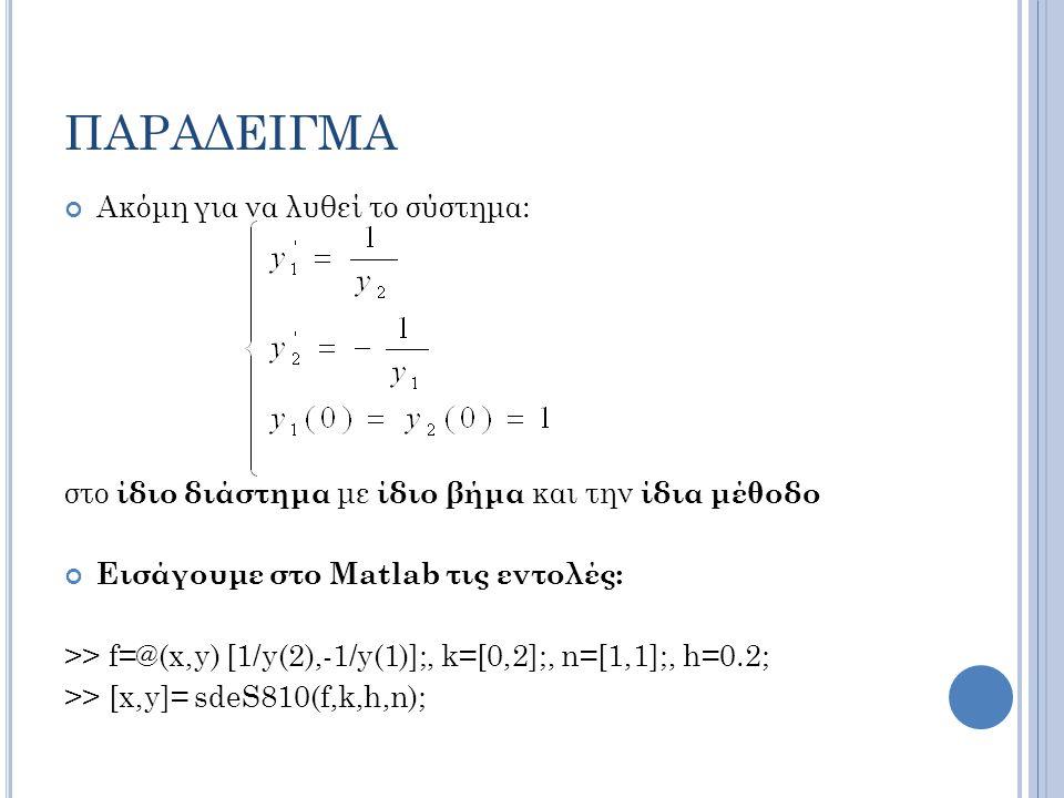 ΠΑΡΑΔΕΙΓΜΑ Ακόμη για να λυθεί το σύστημα: στο ίδιο διάστημα με ίδιο βήμα και την ίδια μέθοδο Εισάγουμε στο Matlab τις εντολές: >> f=@(x,y) [1/y(2),-1/y(1)];, k=[0,2];, n=[1,1];, h=0.2; >> [x,y]= sdeS810(f,k,h,n);