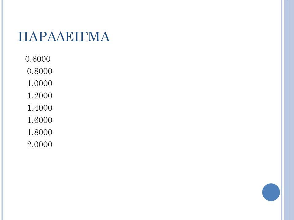 ΠΑΡΑΔΕΙΓΜΑ 0.6000 0.8000 1.0000 1.2000 1.4000 1.6000 1.8000 2.0000