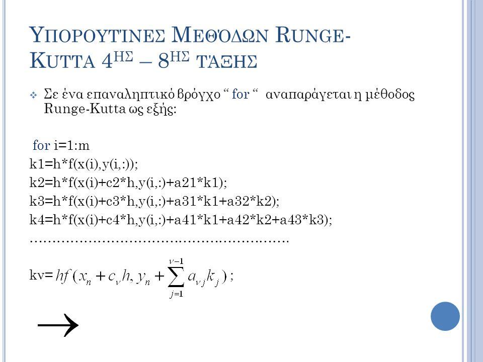 Υ ΠΟΡΟΥΤΊΝΕΣ Μ ΕΘΌΔΩΝ R UNGE - K UTTA 4 ΗΣ – 8 ΗΣ ΤΆΞΗΣ  Σε ένα επαναληπτικό βρόγχο for αναπαράγεται η μέθοδος Runge-Kutta ως εξής: for i=1:m k1=h*f(x(i),y(i,:)); k2=h*f(x(i)+c2*h,y(i,:)+a21*k1); k3=h*f(x(i)+c3*h,y(i,:)+a31*k1+a32*k2); k4=h*f(x(i)+c4*h,y(i,:)+a41*k1+a42*k2+a43*k3); ………………………………………………….