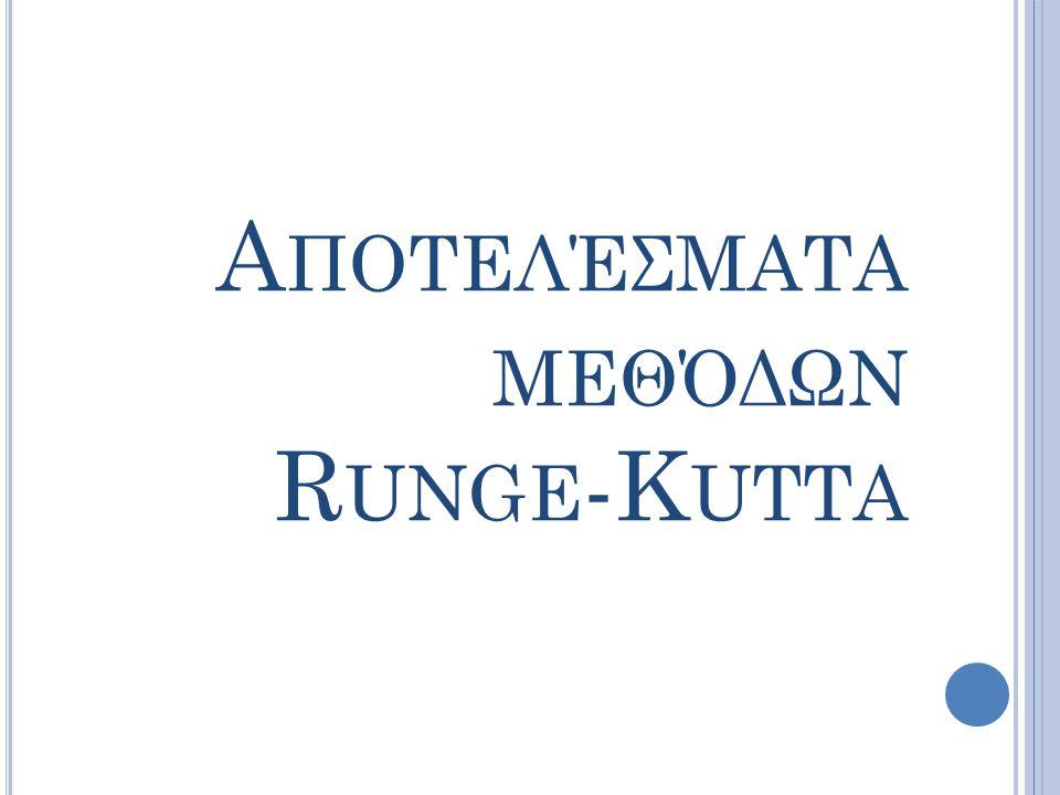 Α ΠΟΤΕΛΈΣΜΑΤΑ ΜΕΘΌΔΩΝ R UNGE -K UTTA