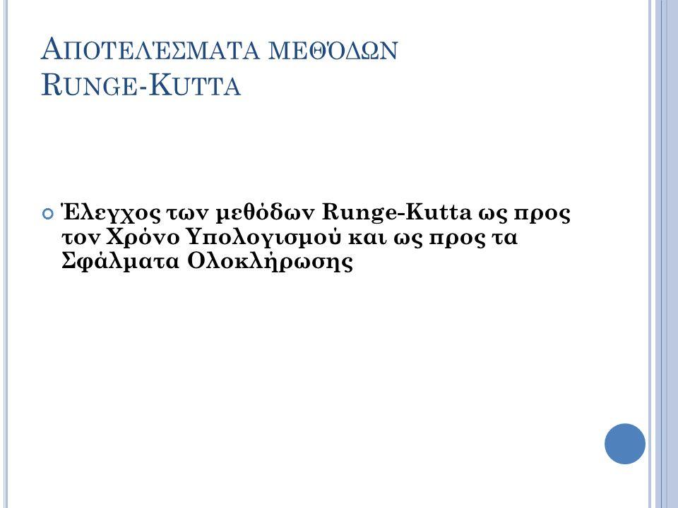 Έλεγχος των μεθόδων Runge-Kutta ως προς τον Χρόνο Υπολογισμού και ως προς τα Σφάλματα Ολοκλήρωσης
